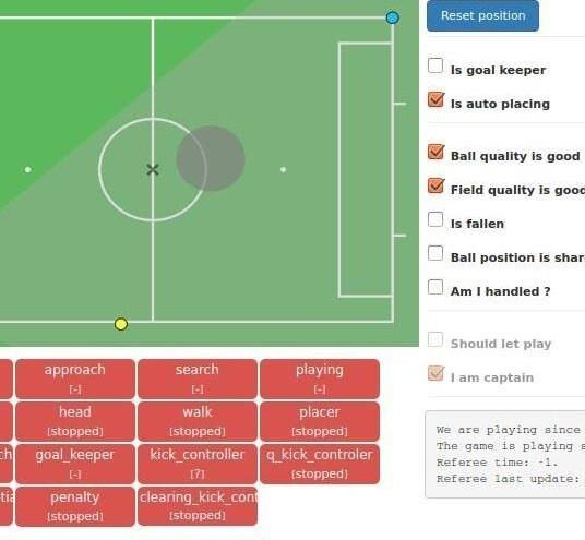 The Robosoccer as a Modern Educational Platform in the Field of Artificial Intelligence